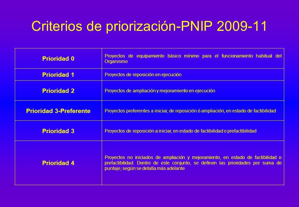 Criterios de priorización-PNIP 2009-11