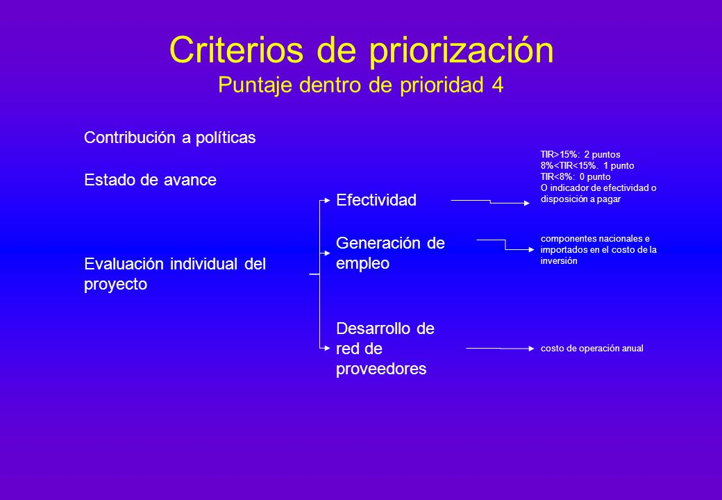 Criterios de priorización Puntaje dentro de prioridad 4