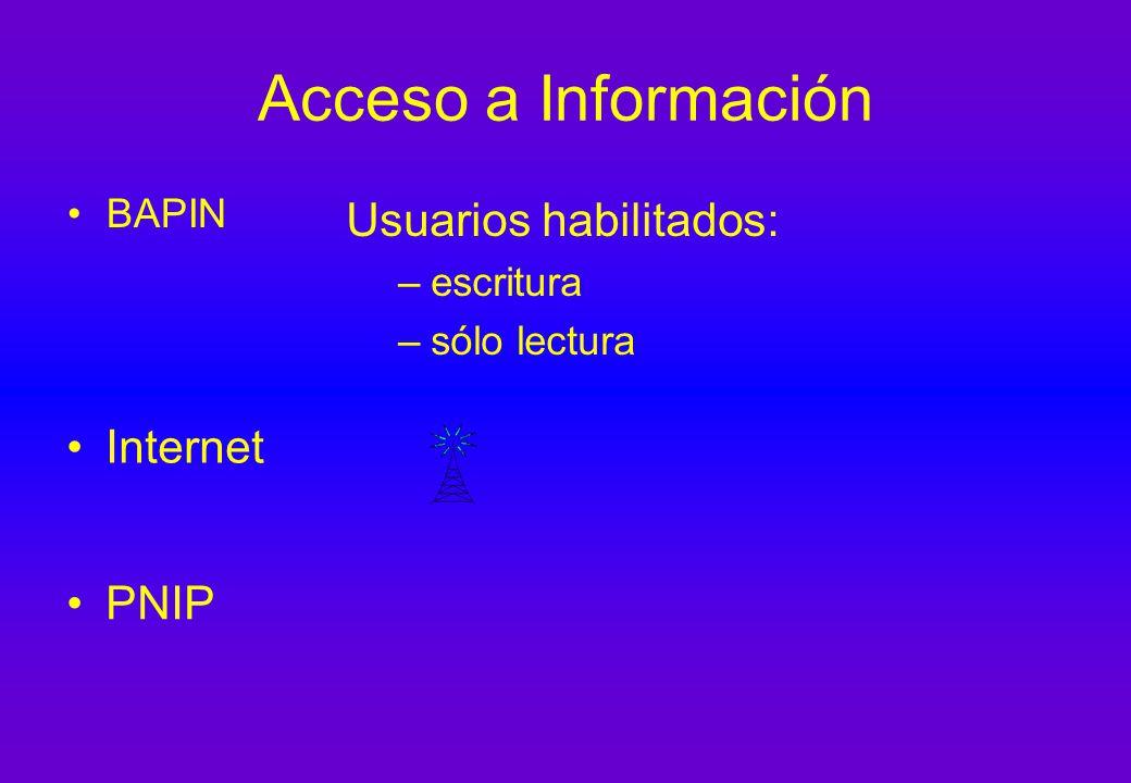 Acceso a Información Usuarios habilitados: Internet PNIP BAPIN