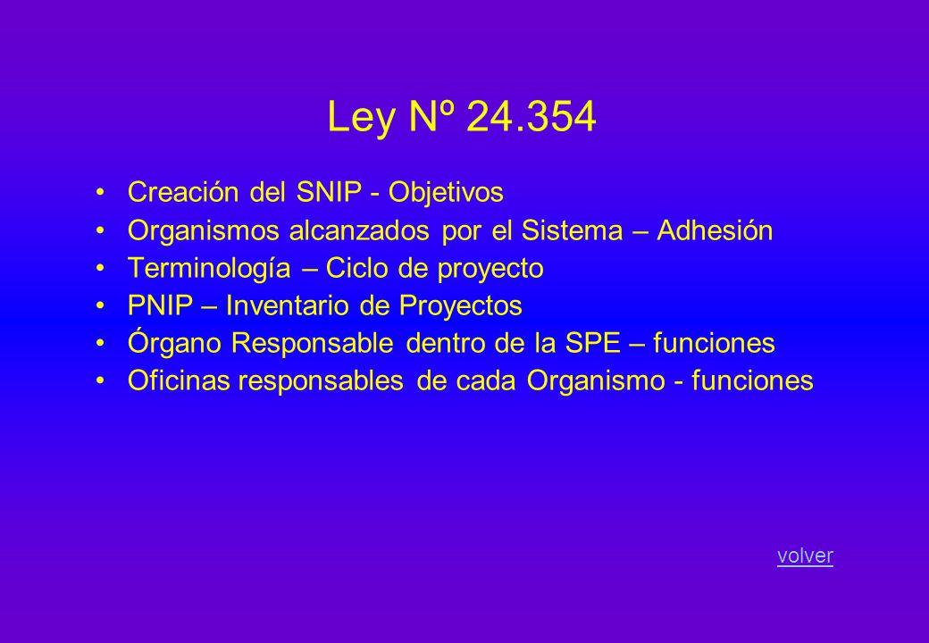 Ley Nº 24.354 Creación del SNIP - Objetivos
