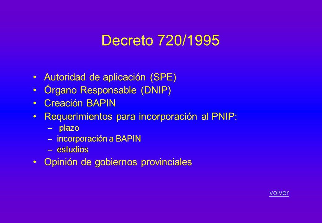 Decreto 720/1995 Autoridad de aplicación (SPE)