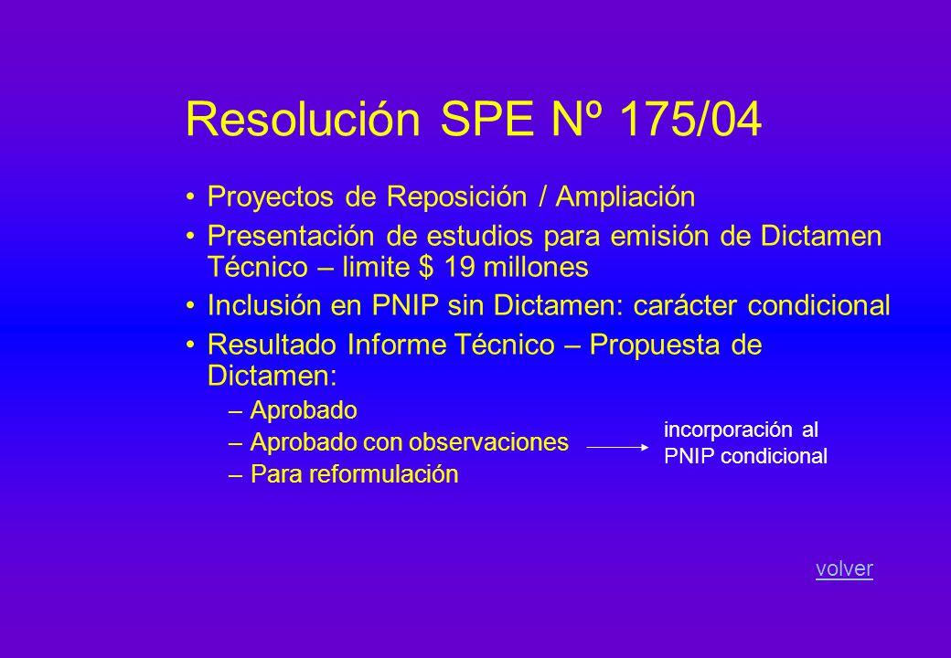 Resolución SPE Nº 175/04 Proyectos de Reposición / Ampliación