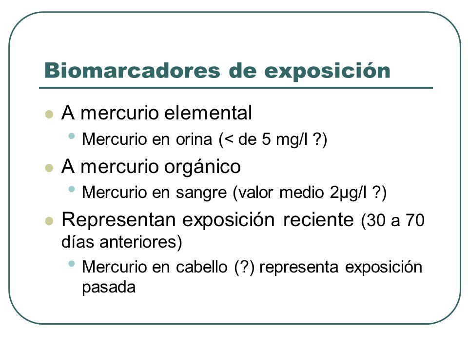Biomarcadores de exposición