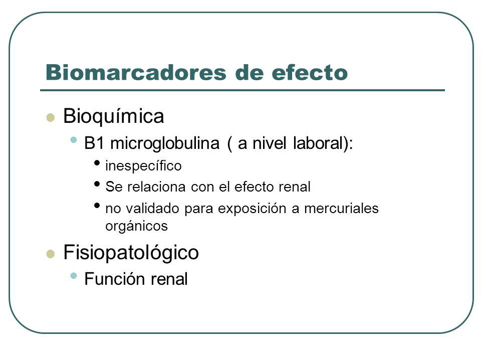 Biomarcadores de efecto