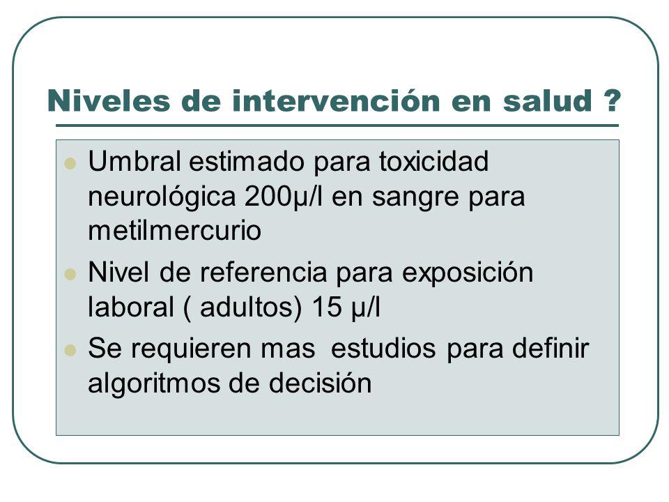 Niveles de intervención en salud