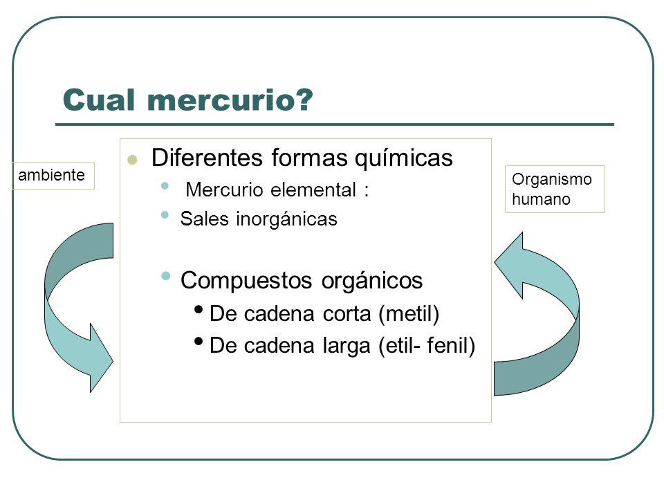 Cual mercurio Diferentes formas químicas Compuestos orgánicos