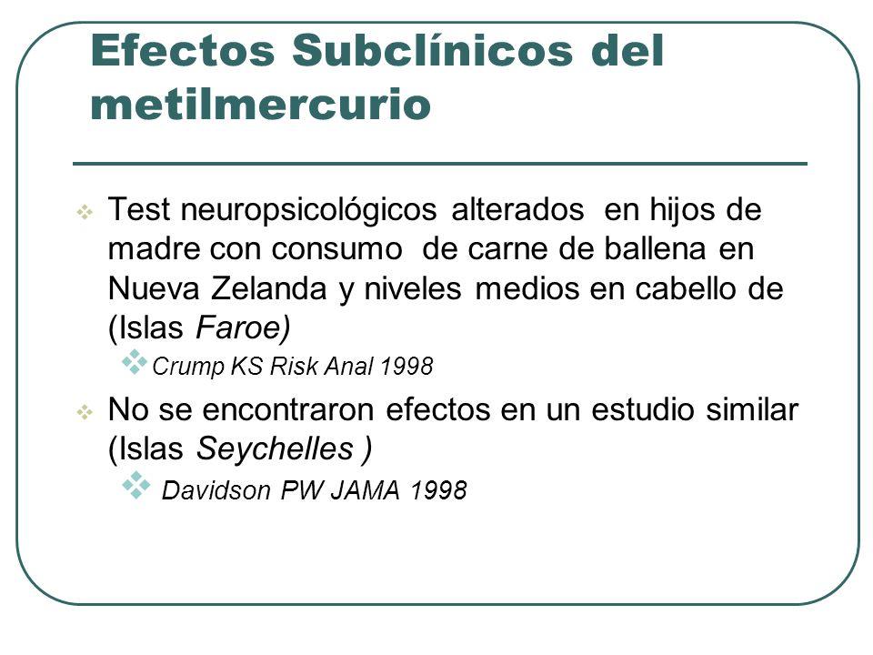 Efectos Subclínicos del metilmercurio