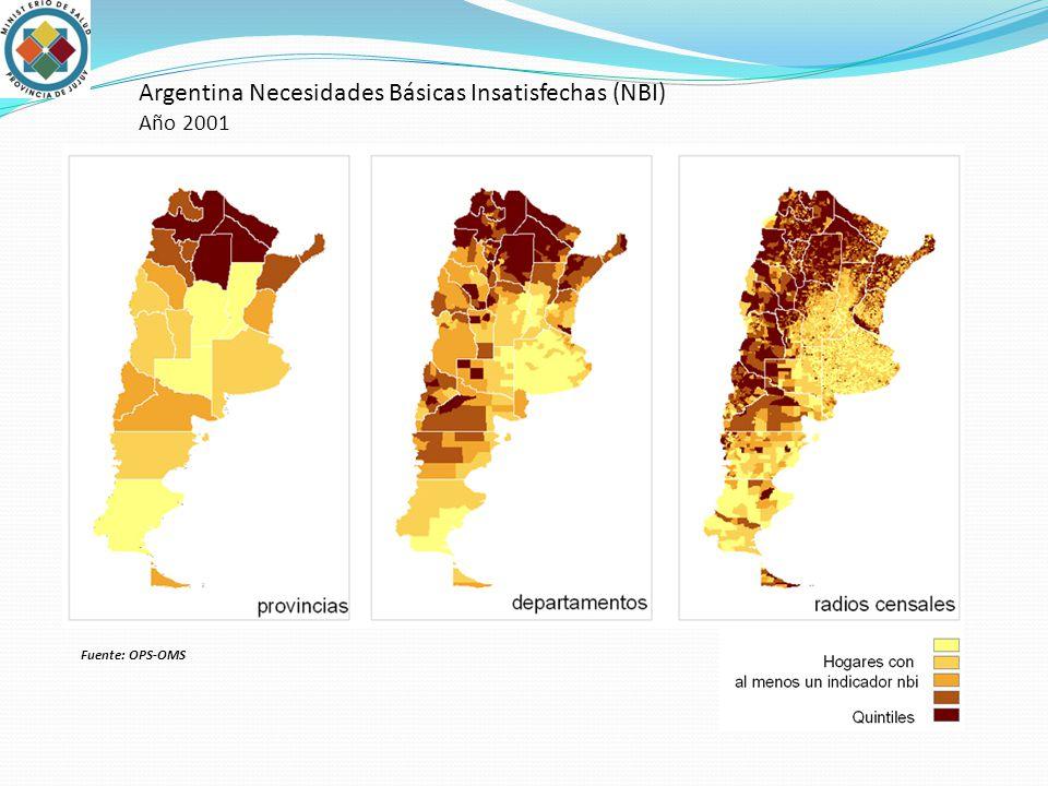 Argentina Necesidades Básicas Insatisfechas (NBI)
