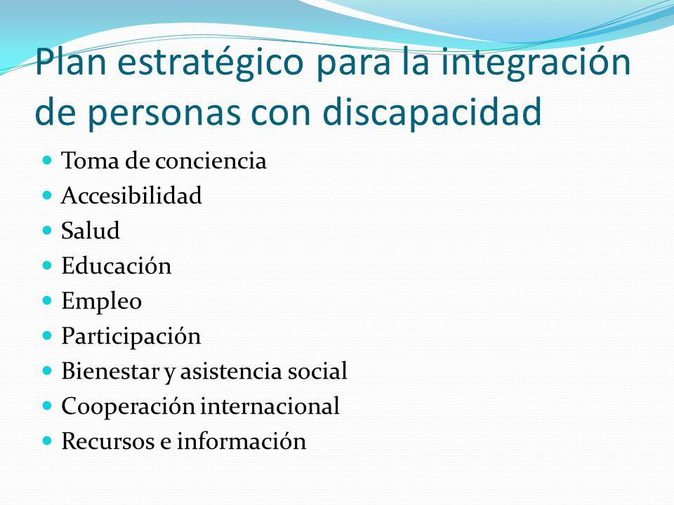 Plan estratégico para la integración de personas con discapacidad