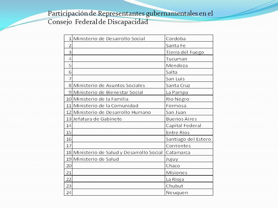 Participación de Representantes gubernamentales en el