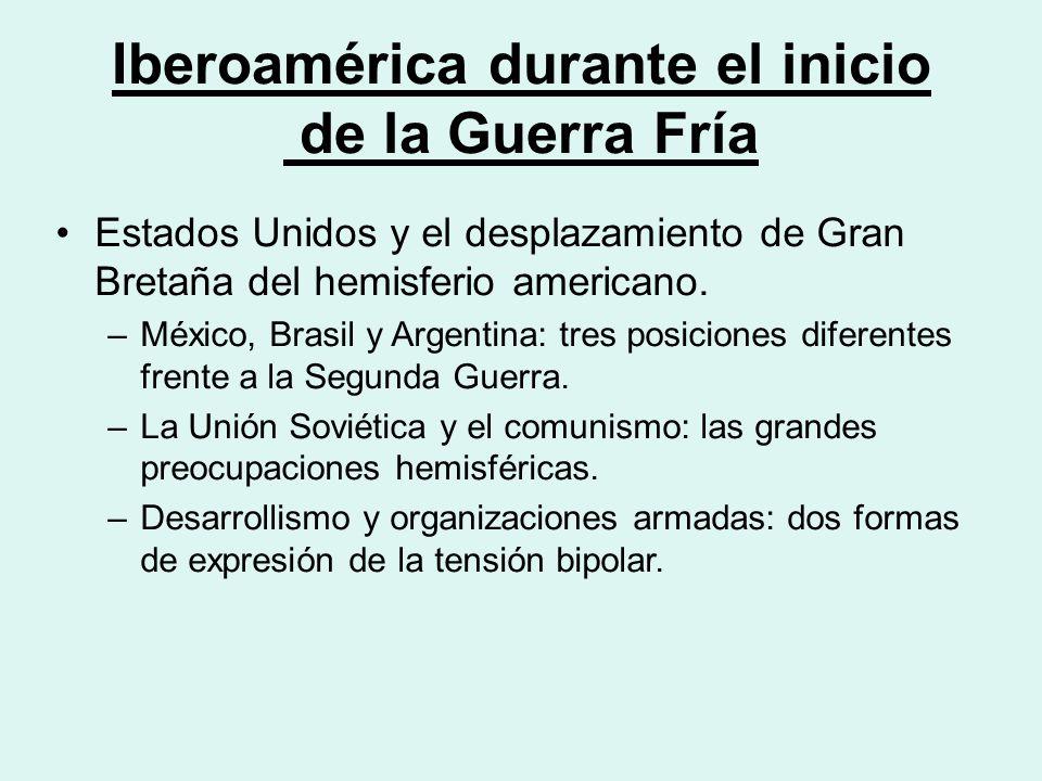 Iberoamérica durante el inicio de la Guerra Fría