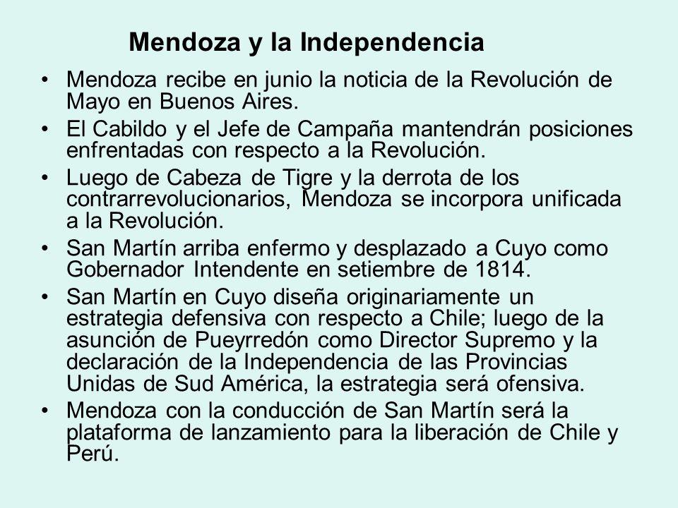 Mendoza y la Independencia