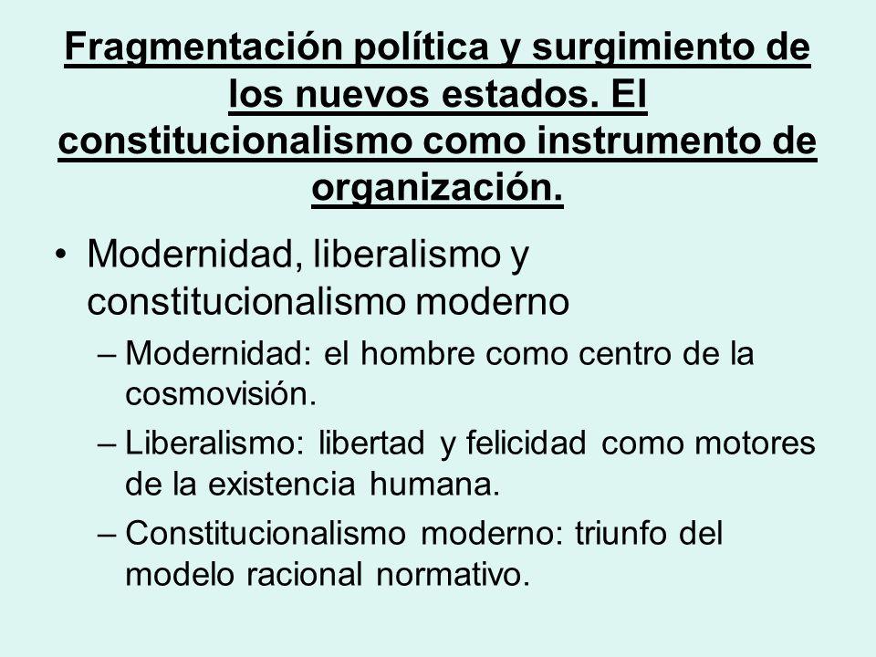 Modernidad, liberalismo y constitucionalismo moderno