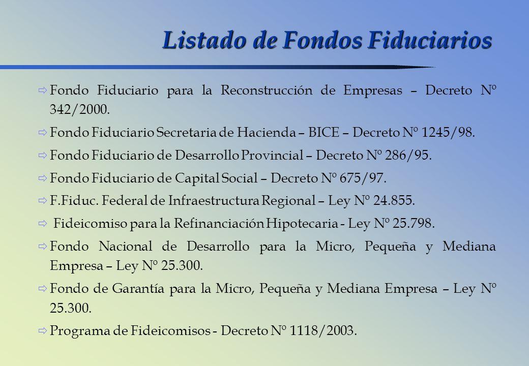 Listado de Fondos Fiduciarios