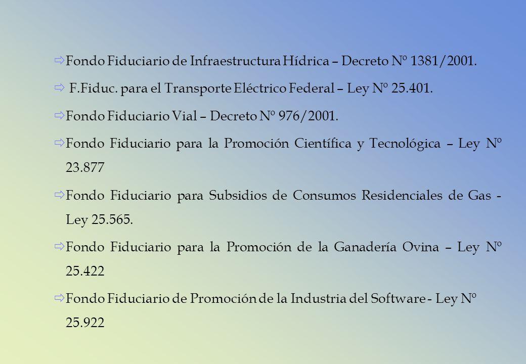 Fondo Fiduciario de Infraestructura Hídrica – Decreto Nº 1381/2001.