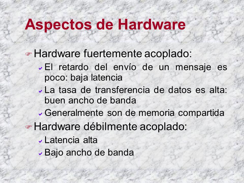 Aspectos de Hardware Hardware fuertemente acoplado: