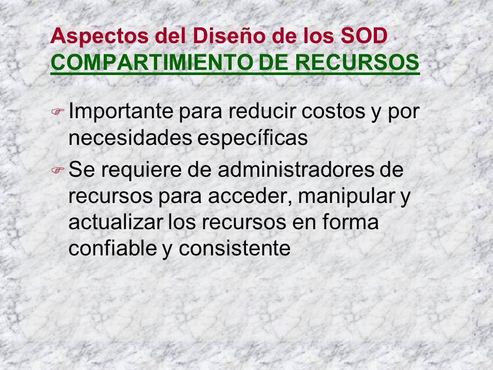 Aspectos del Diseño de los SOD COMPARTIMIENTO DE RECURSOS