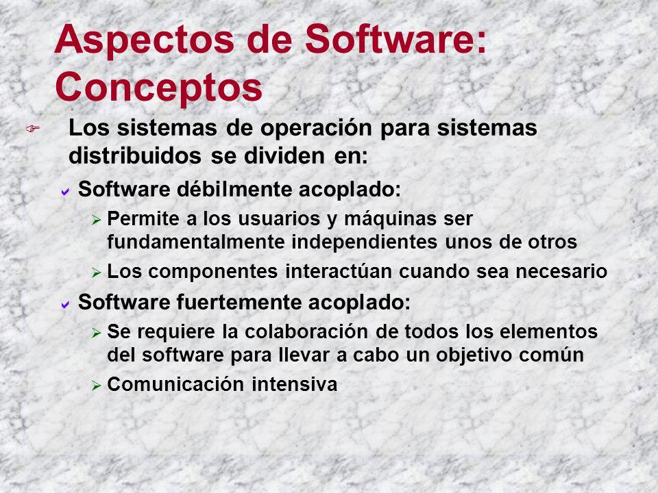 Aspectos de Software: Conceptos
