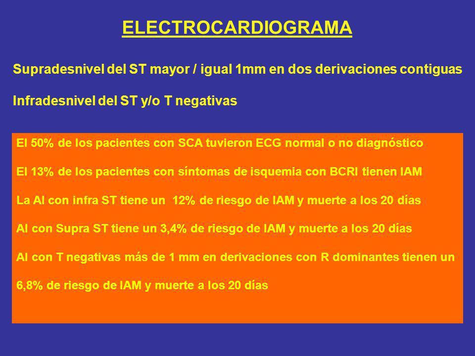 ELECTROCARDIOGRAMA Supradesnivel del ST mayor / igual 1mm en dos derivaciones contiguas. Infradesnivel del ST y/o T negativas.