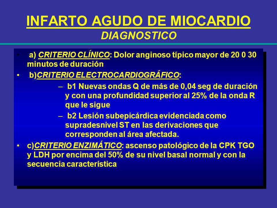 INFARTO AGUDO DE MIOCARDIO DIAGNOSTICO