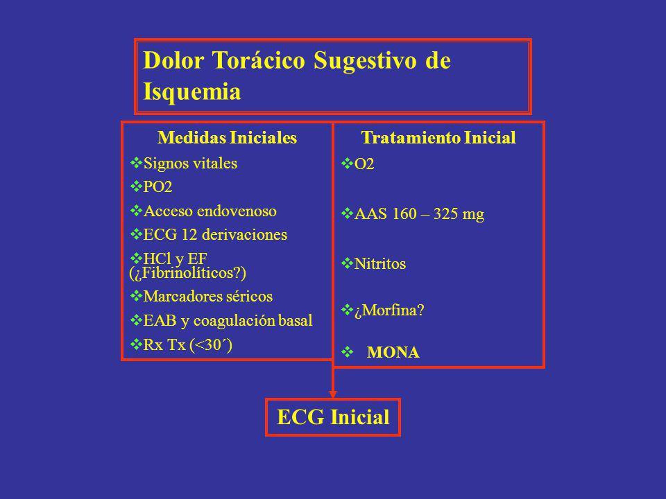 Dolor Torácico Sugestivo de Isquemia