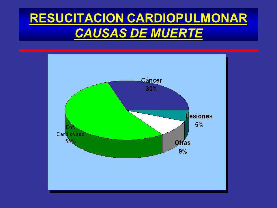 RESUCITACION CARDIOPULMONAR CAUSAS DE MUERTE