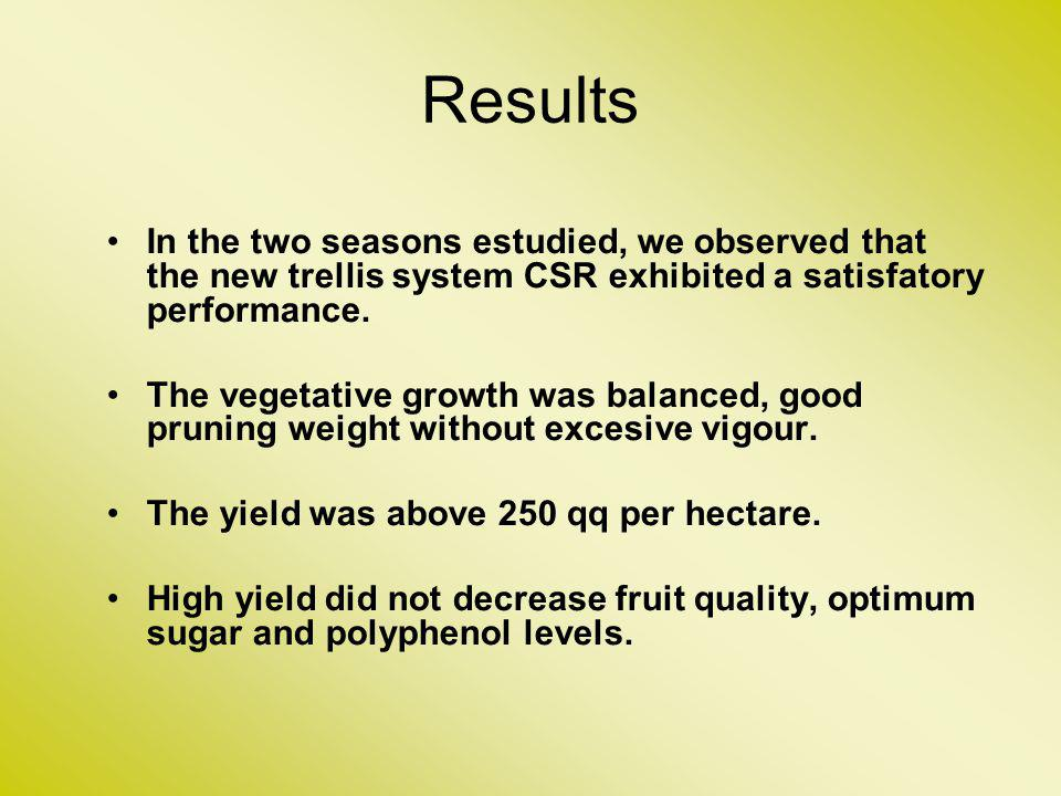 Results In the two seasons estudied, we observed that the new trellis system CSR exhibited a satisfatory performance.