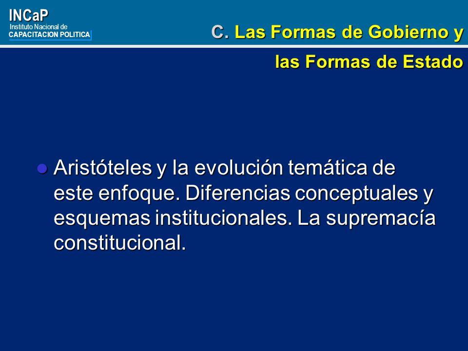 INCaP Instituto Nacional de. CAPACITACION POLITICA. C. Las Formas de Gobierno y las Formas de Estado.