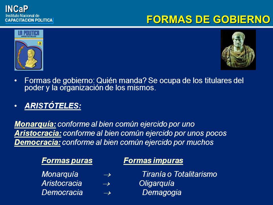 FORMAS DE GOBIERNO INCaP