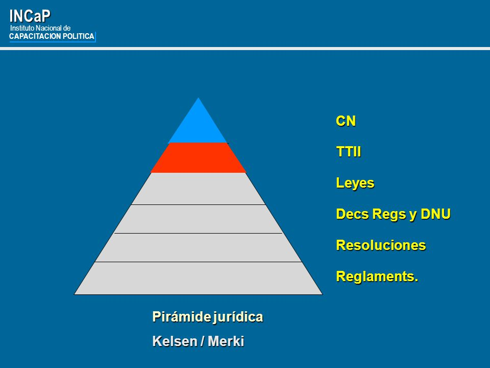 INCaP CN TTII Leyes Decs Regs y DNU Resoluciones Reglaments.