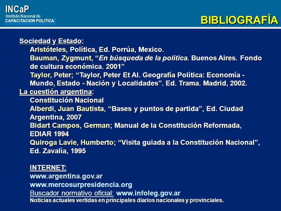 INCaP Instituto Nacional de. CAPACITACION POLITICA. BIBLIOGRAFÍA.