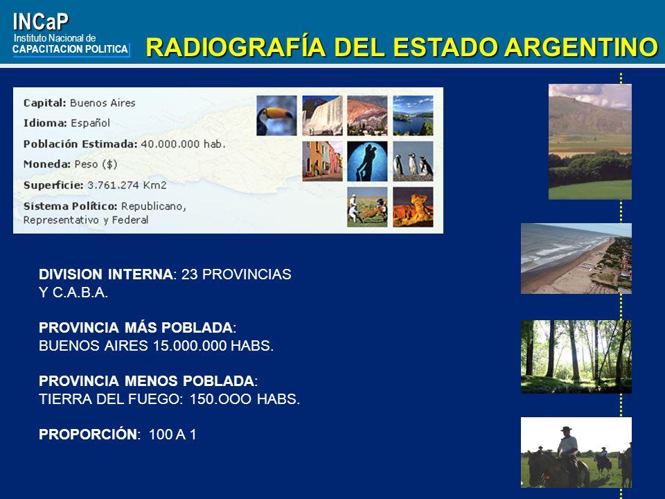 RADIOGRAFÍA DEL ESTADO ARGENTINO