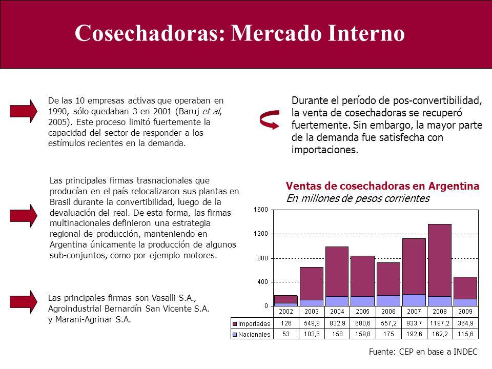 Cosechadoras: Mercado Interno