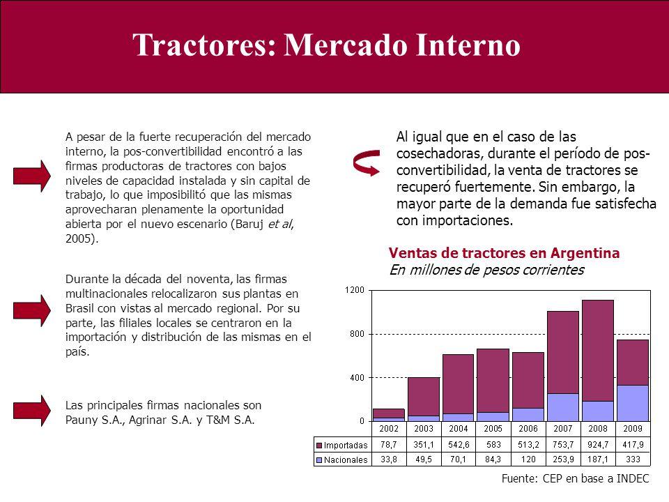 Tractores: Mercado Interno