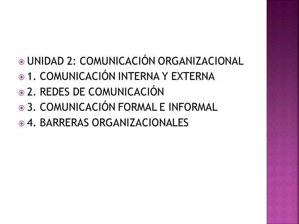 UNIDAD 2: COMUNICACIÓN ORGANIZACIONAL