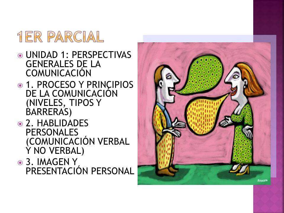1er PARCIAL UNIDAD 1: PERSPECTIVAS GENERALES DE LA COMUNICACIÓN