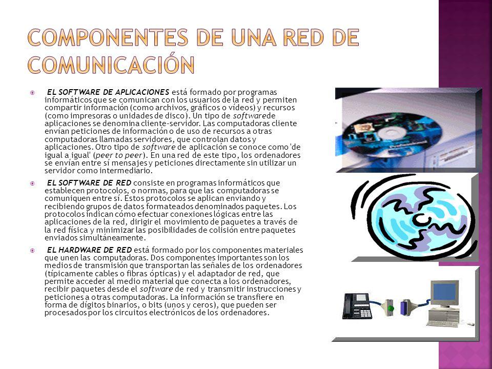 Componentes de una red de comunicación