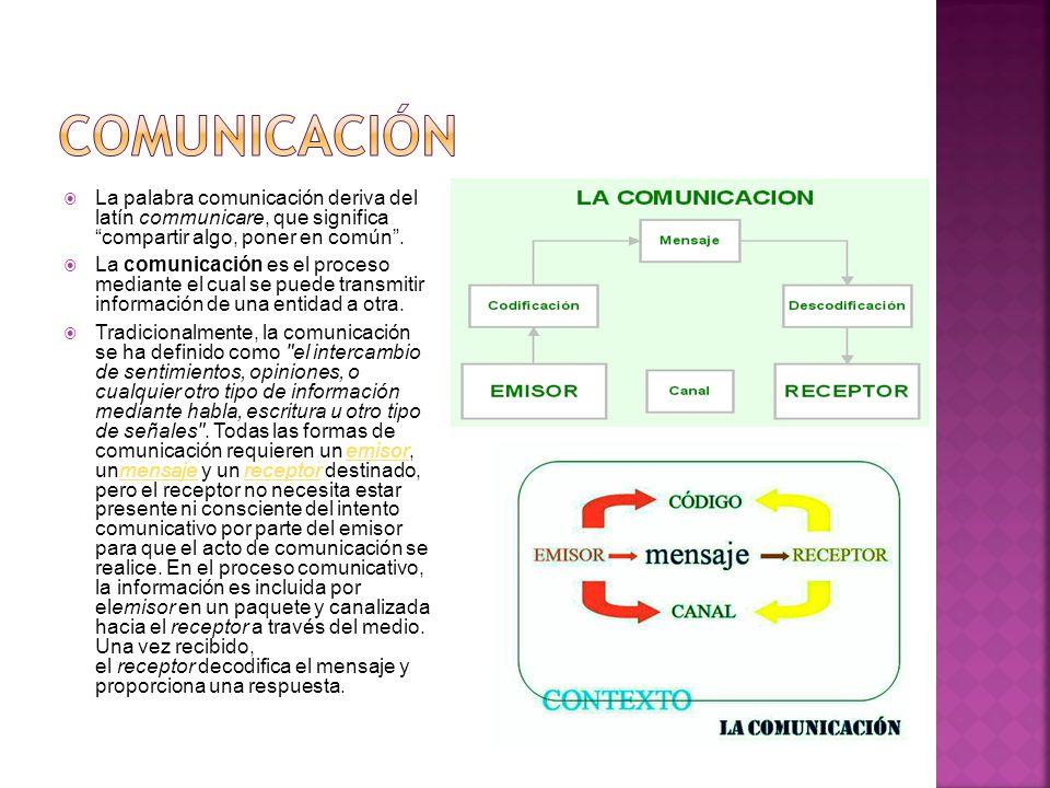 COMUNICACIÓN La palabra comunicación deriva del latín communicare, que significa compartir algo, poner en común .