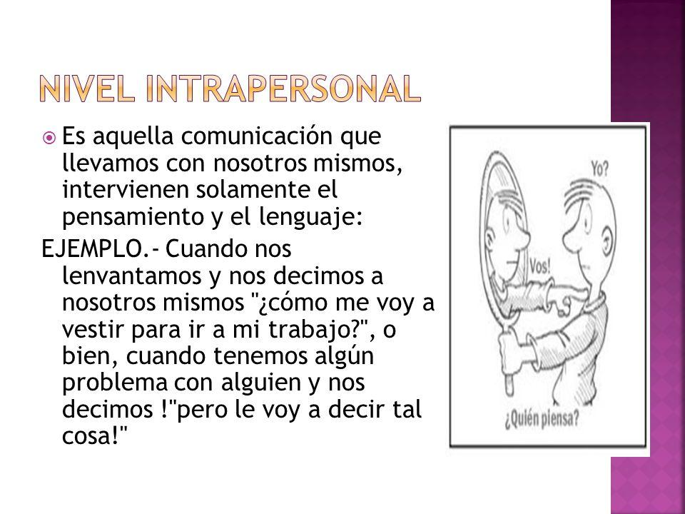 Nivel intrapersonal Es aquella comunicación que llevamos con nosotros mismos, intervienen solamente el pensamiento y el lenguaje: