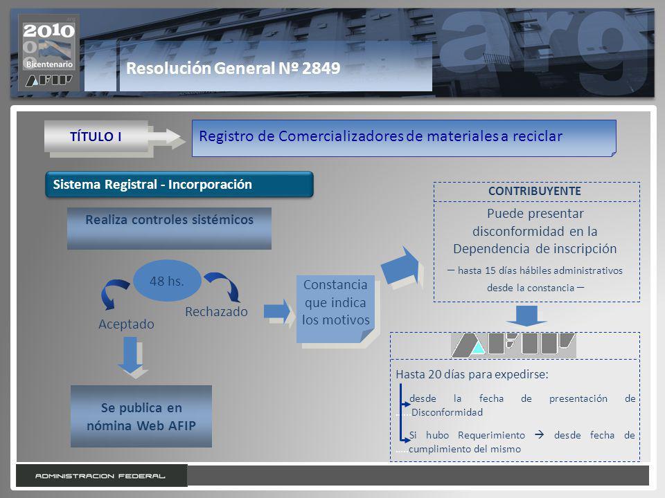 Realiza controles sistémicos Se publica en nómina Web AFIP