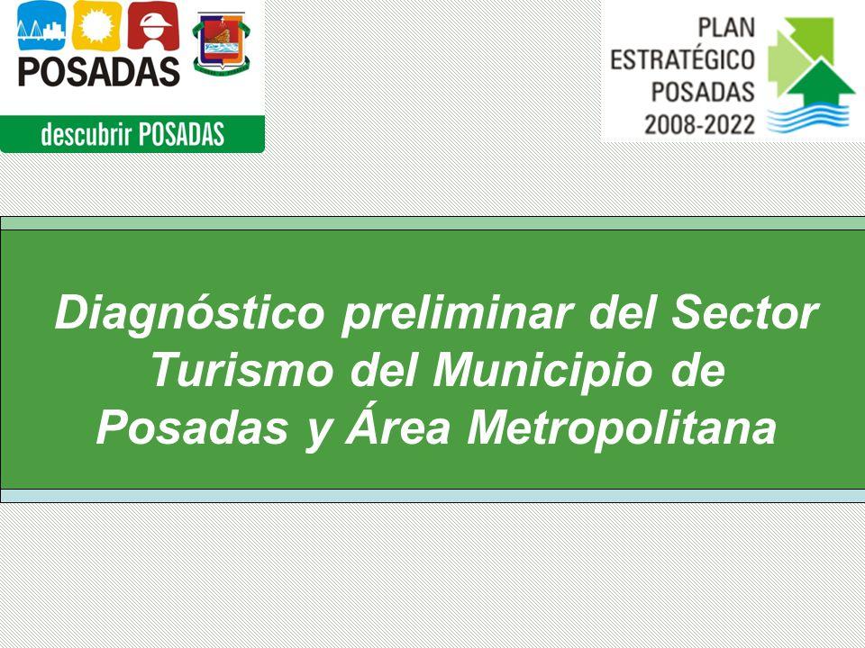 Diagnóstico preliminar del Sector Turismo del Municipio de Posadas y Área Metropolitana