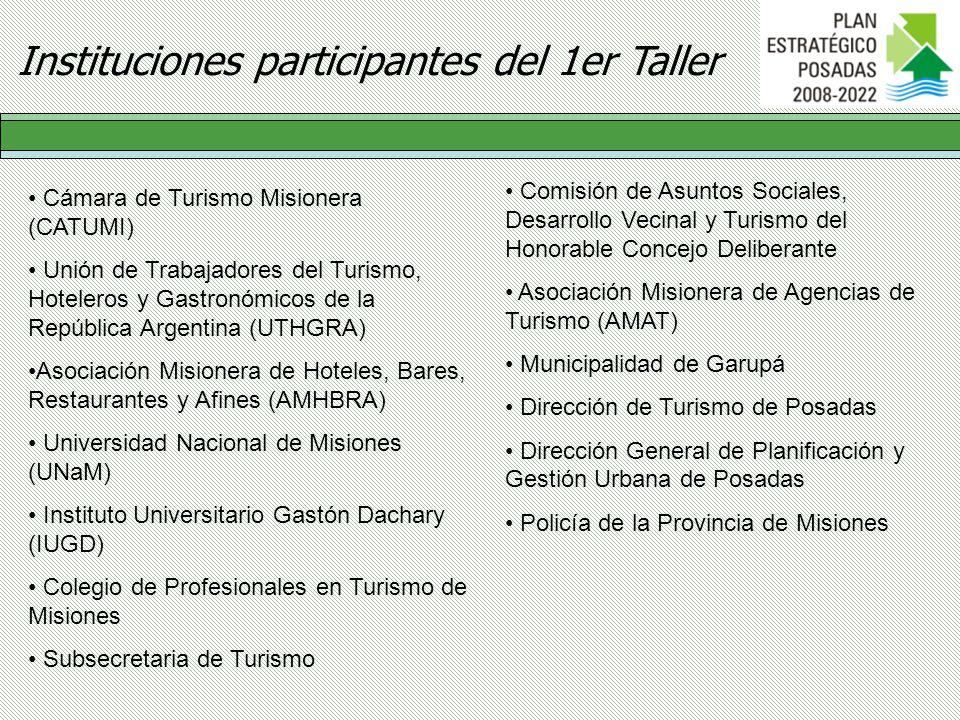 Instituciones participantes del 1er Taller