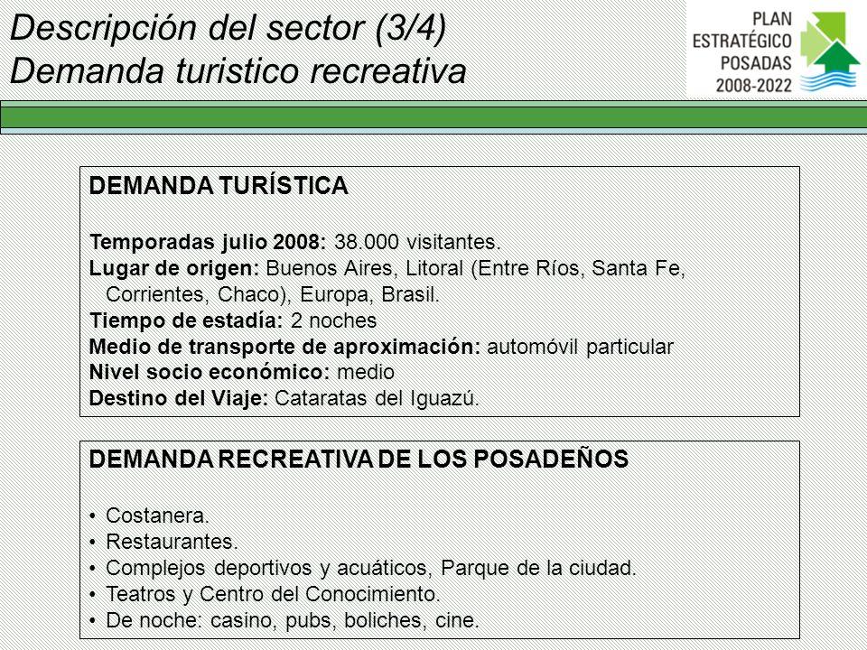 Descripción del sector (3/4) Demanda turistico recreativa