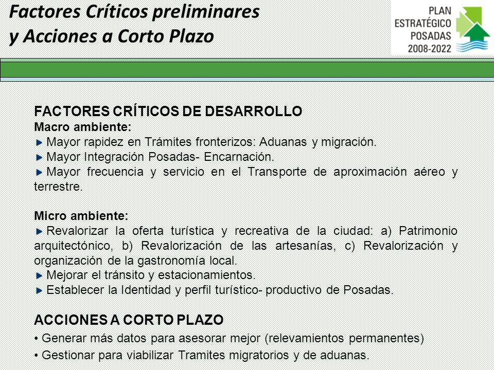 Factores Críticos preliminares y Acciones a Corto Plazo