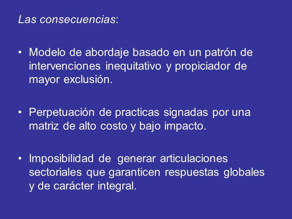 Las consecuencias: Modelo de abordaje basado en un patrón de intervenciones inequitativo y propiciador de mayor exclusión.