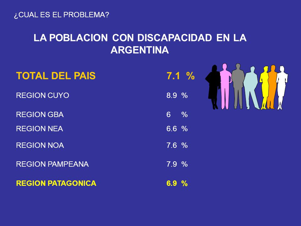 LA POBLACION CON DISCAPACIDAD EN LA ARGENTINA
