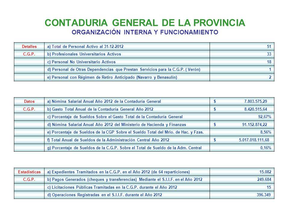 CONTADURIA GENERAL DE LA PROVINCIA ORGANIZACIÓN INTERNA Y FUNCIONAMIENTO