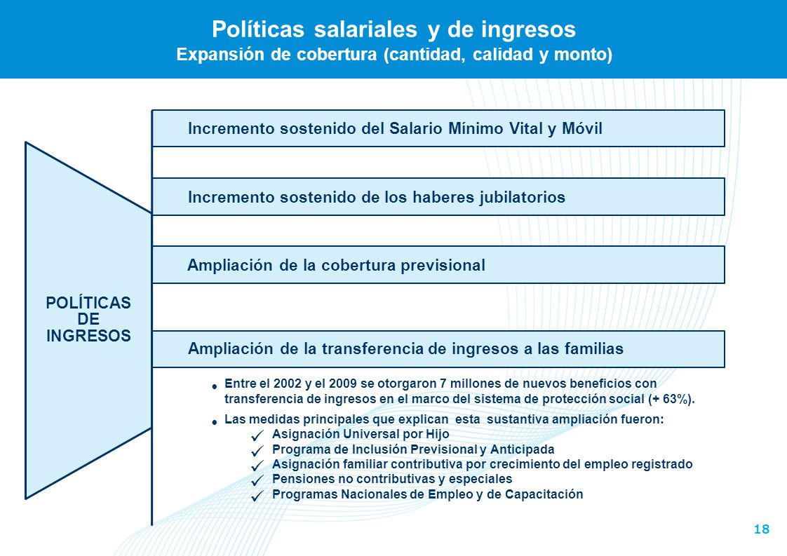 Pasaje de las políticas sociales a las activas de empleo