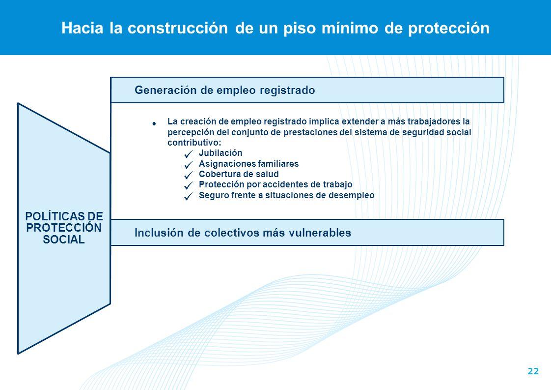 Hacia la construcción de un piso mínimo de protección