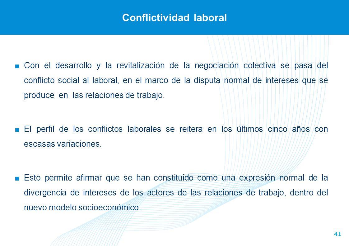 Conflictos laborales según nivel de agregación